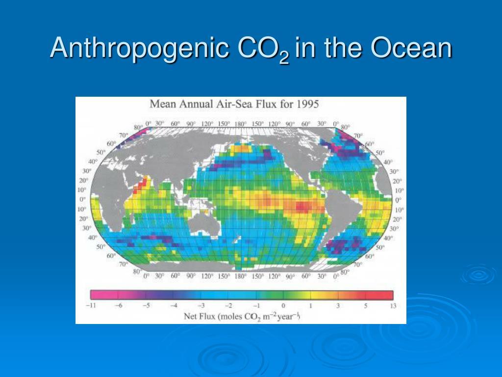 Anthropogenic CO