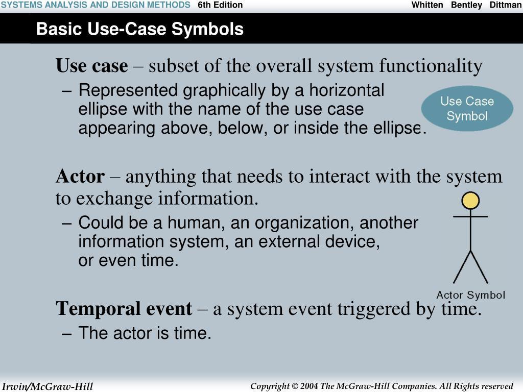 Basic Use-Case Symbols
