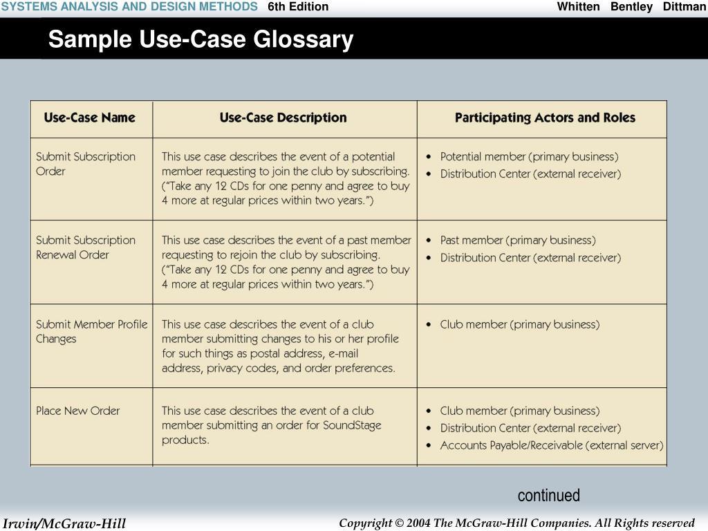 Sample Use-Case Glossary