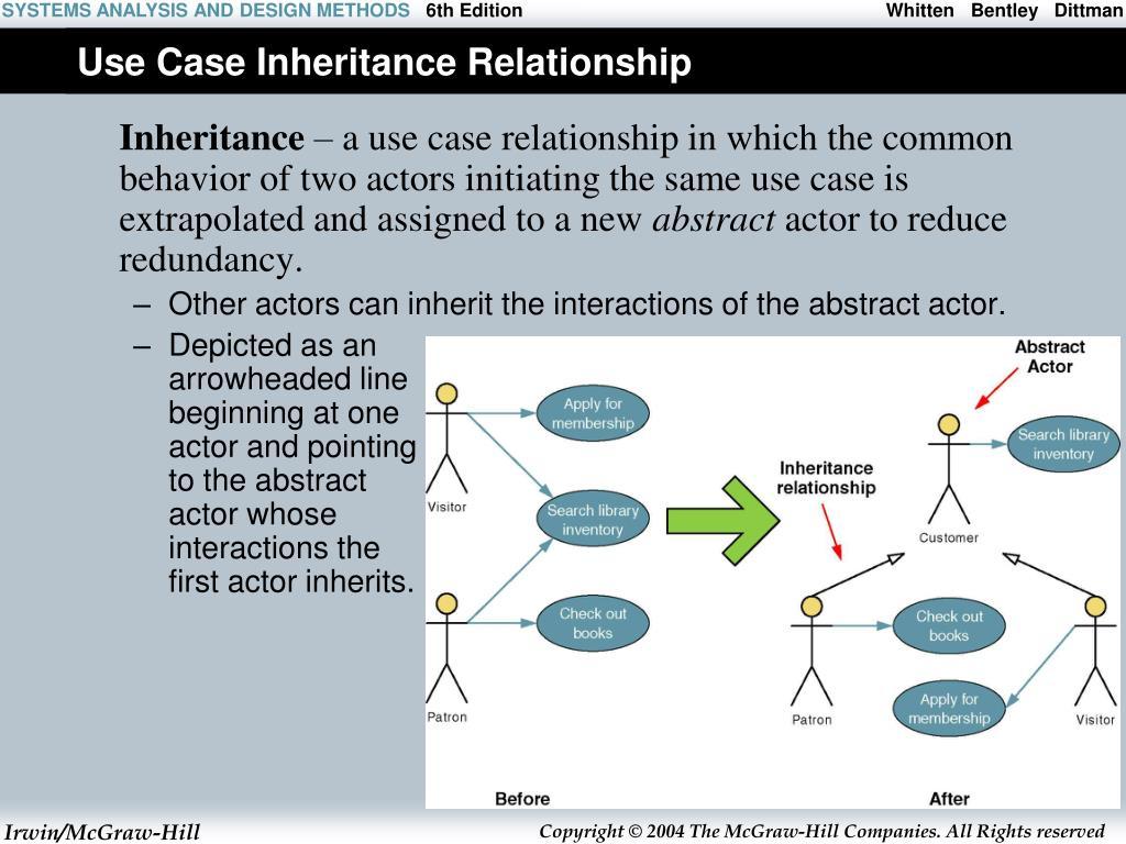 Use Case Inheritance Relationship