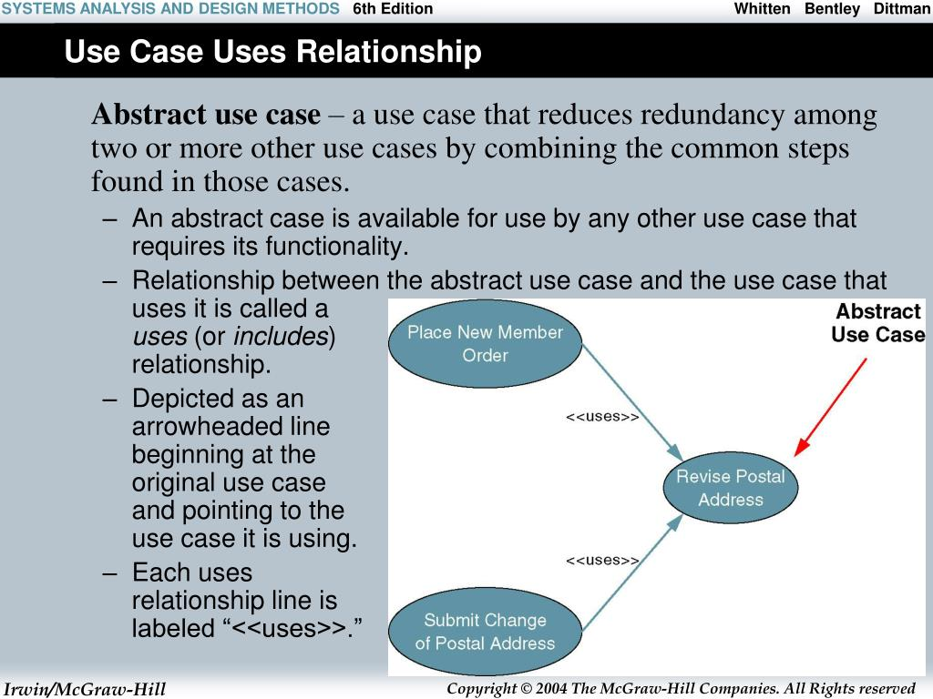 Use Case Uses Relationship