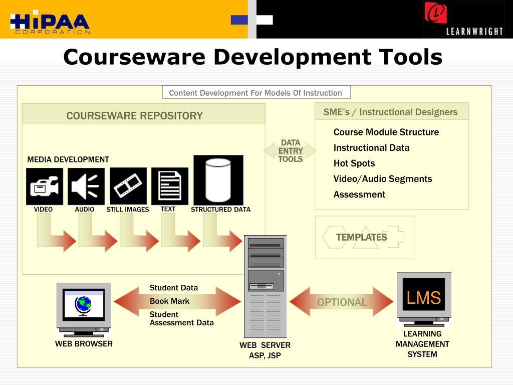 Courseware Development Tools