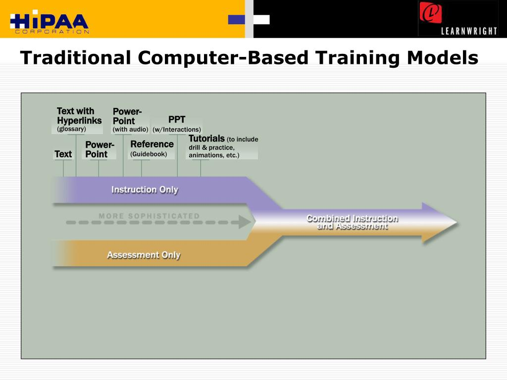 Traditional Computer-Based Training Models