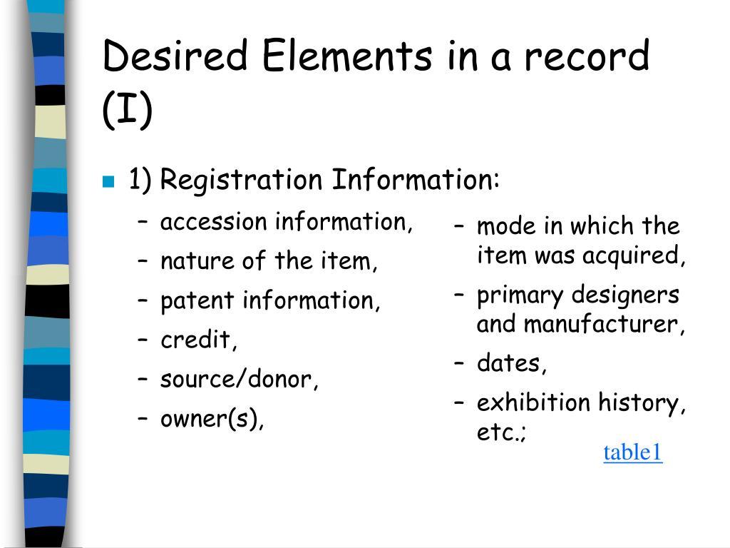 1) Registration Information: