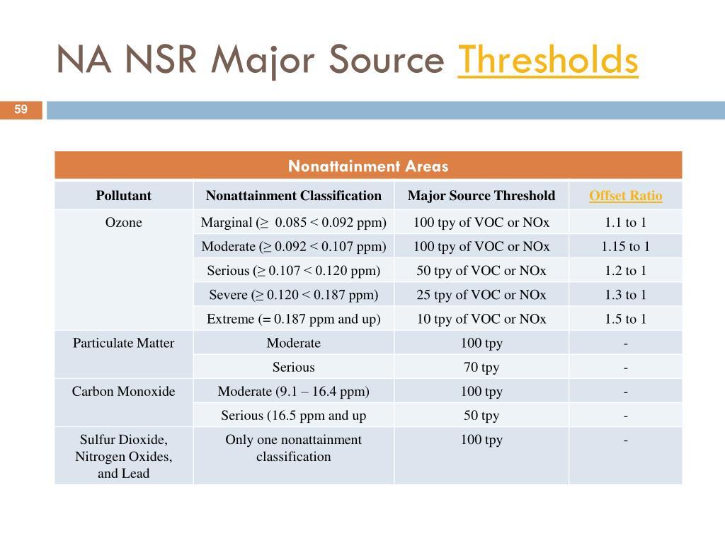 NA NSR Major Source