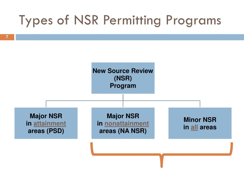 Types of NSR Permitting Programs