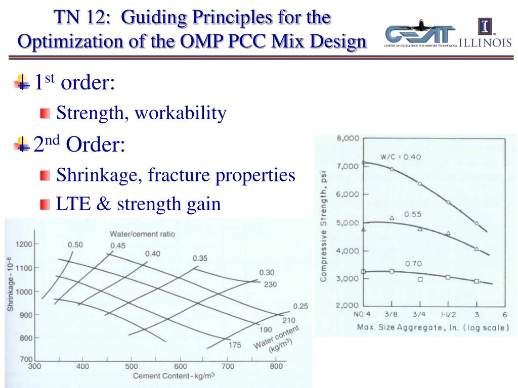 TN 12:  Guiding Principles for the Optimization of the OMP PCC Mix Design
