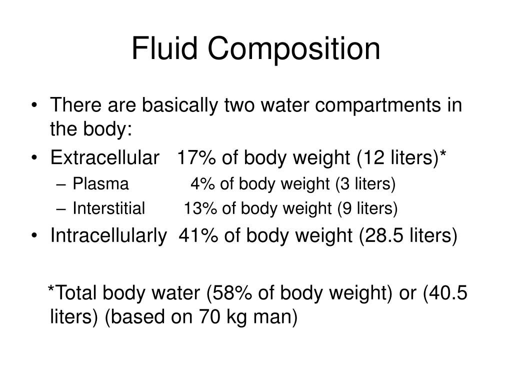 Fluid Composition