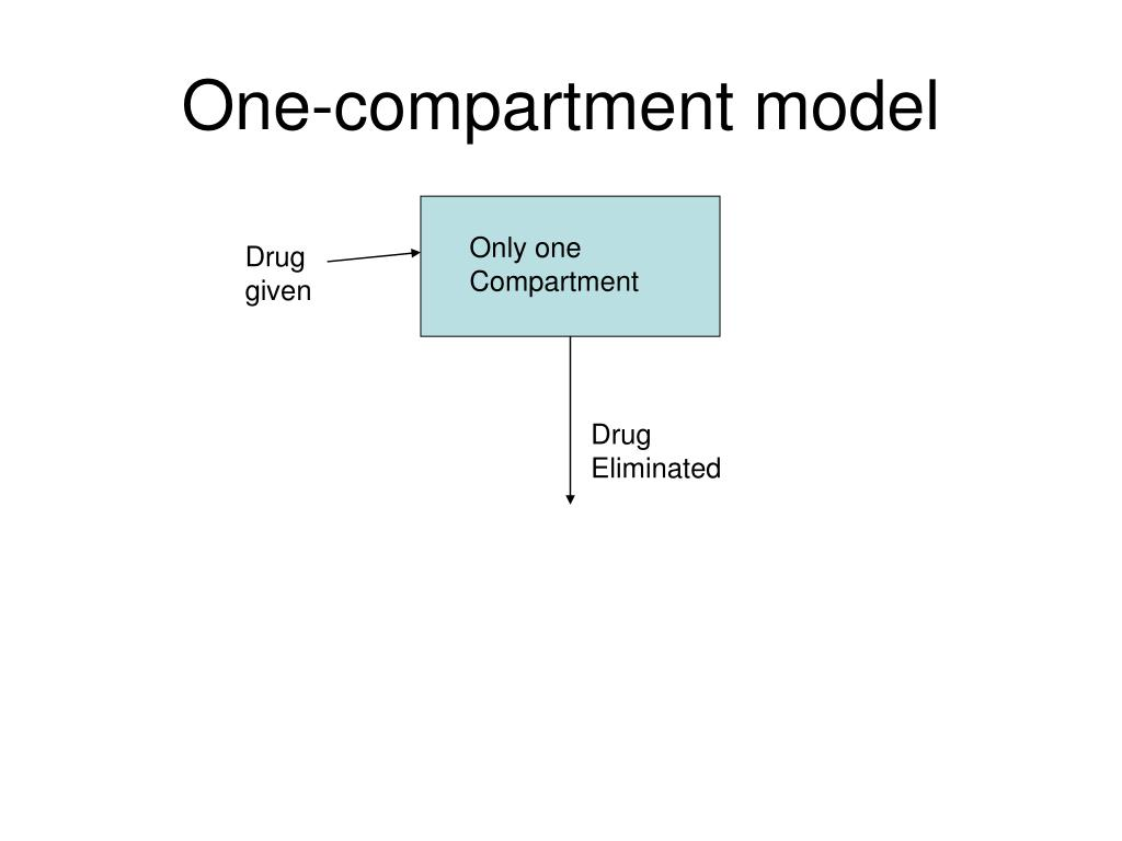 One-compartment model