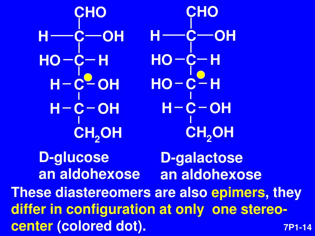 These diastereomers are also