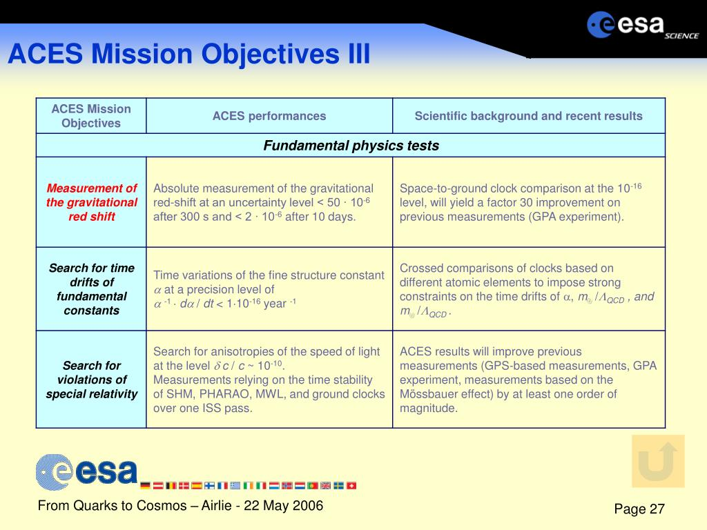 ACES Mission Objectives III