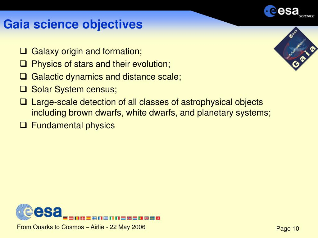Gaia science objectives