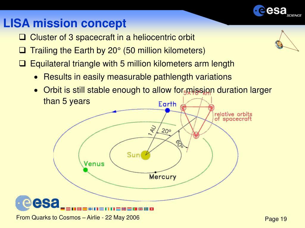 LISA mission concept