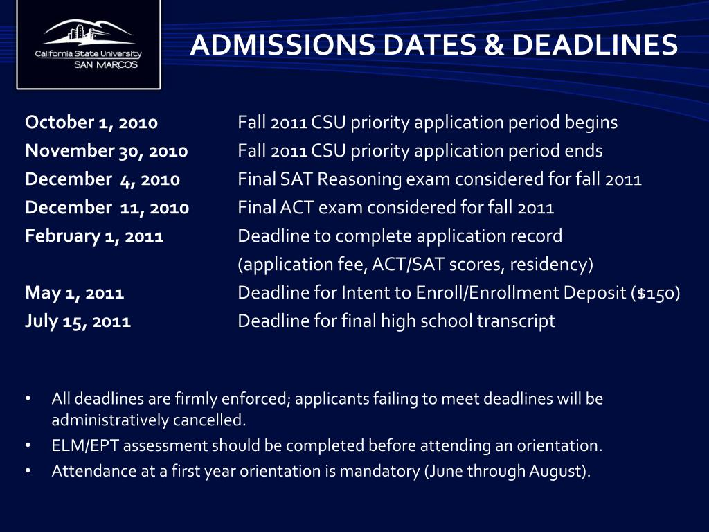 Admissions dates & Deadlines