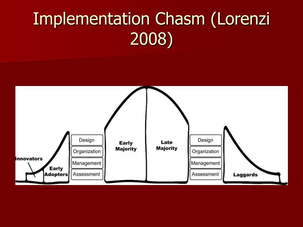 Implementation Chasm (Lorenzi 2008)