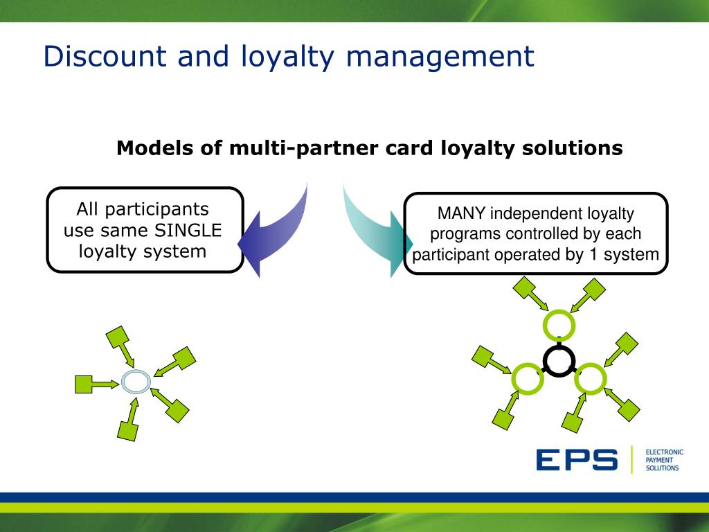 All participants use same SINGLE loyalty system
