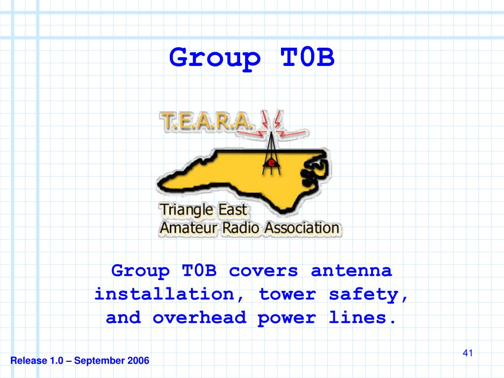 Group T0B