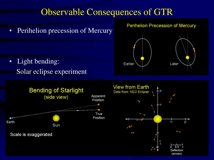 Observable Consequences of GTR