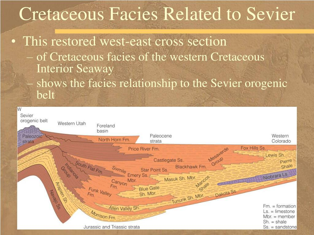 Cretaceous Facies Related to Sevier