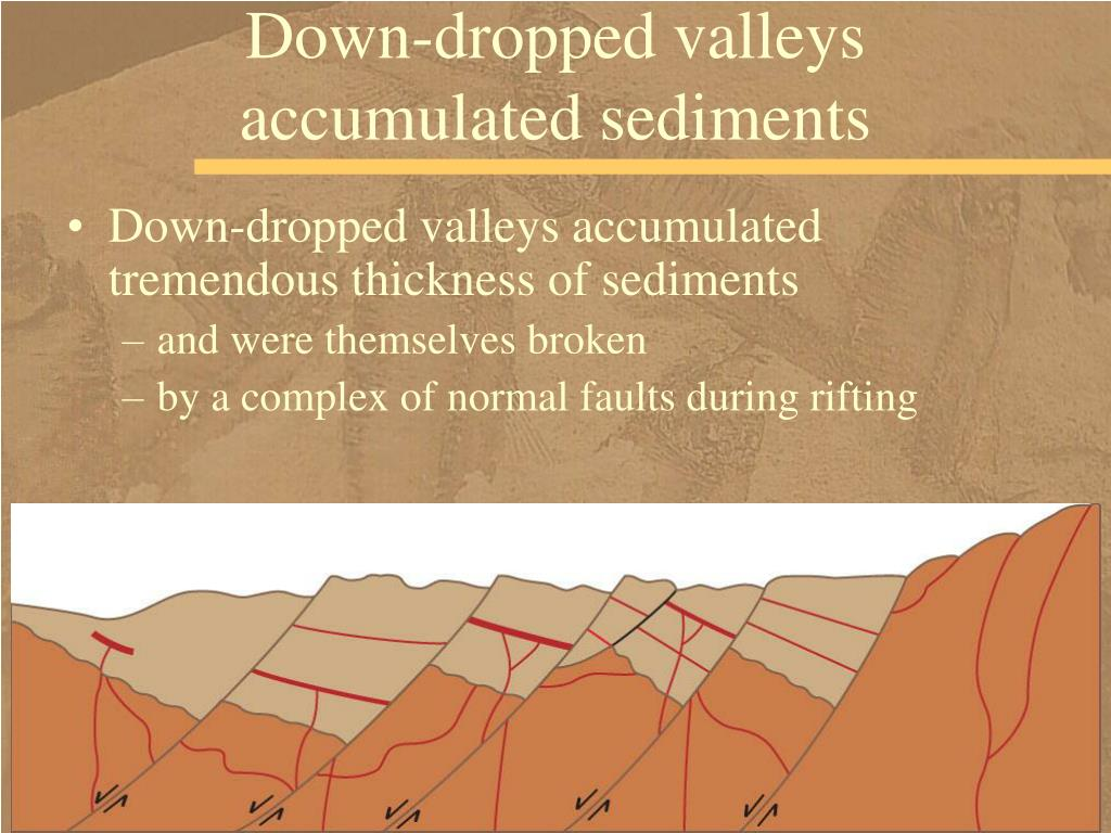Down-dropped valleys accumulated sediments