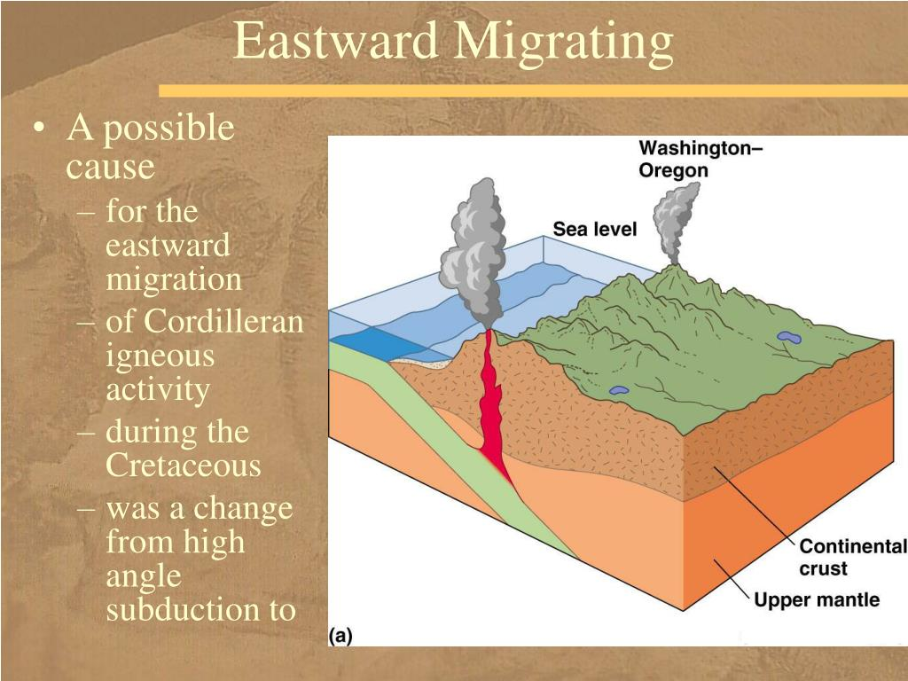 Eastward Migrating