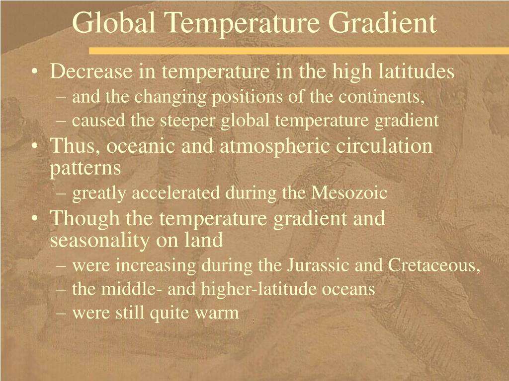 Global Temperature Gradient