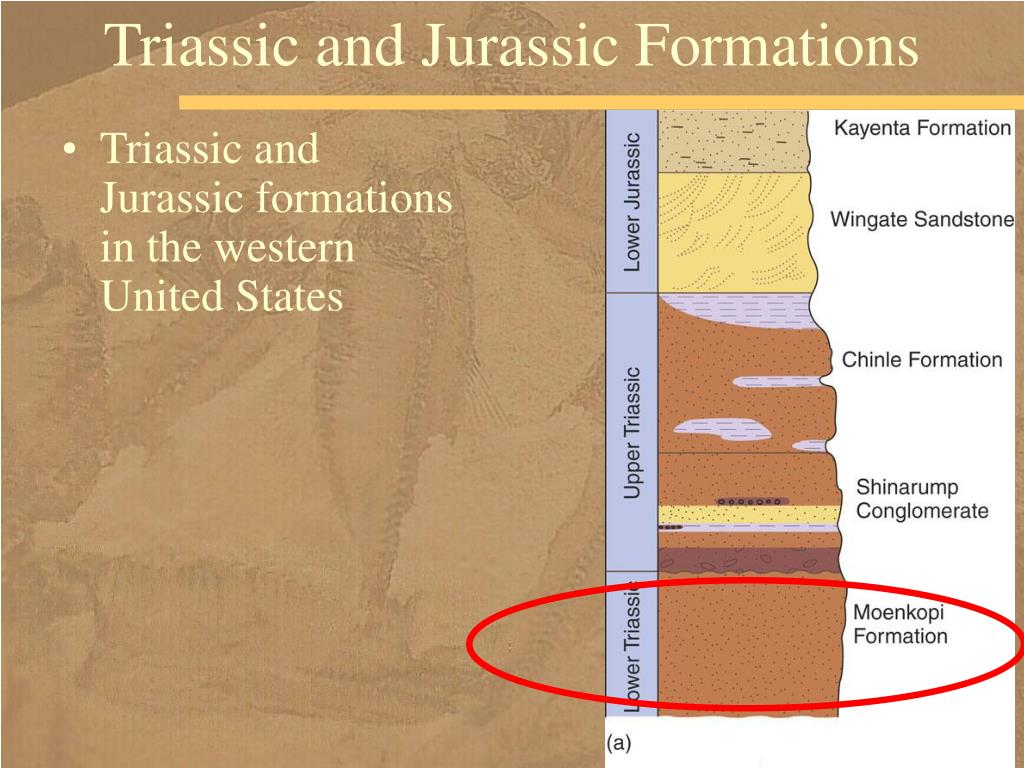 Triassic and Jurassic Formations