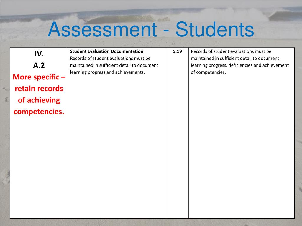 Assessment - Students