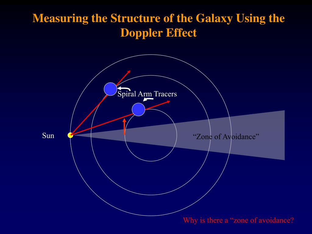 Spiral Arm Tracers