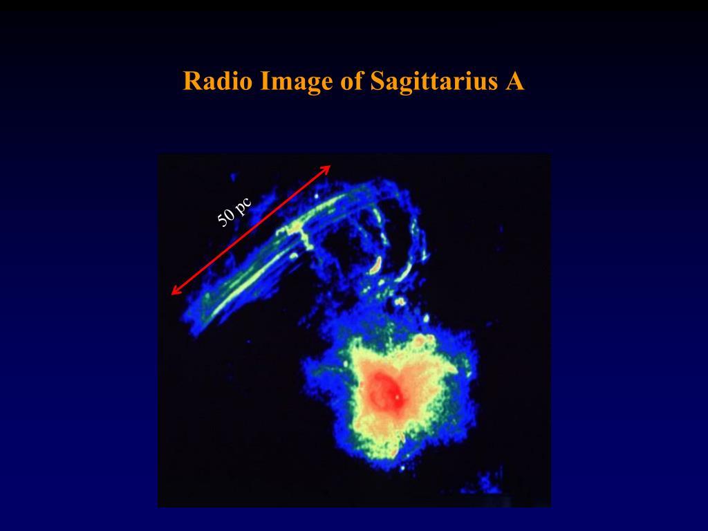 Radio Image of Sagittarius A