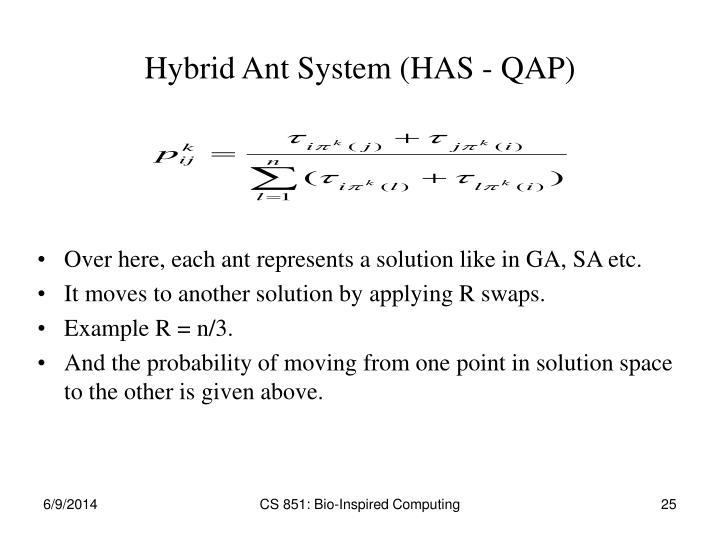 Hybrid Ant System (HAS - QAP)