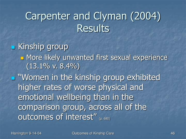 Carpenter and Clyman (2004) Results