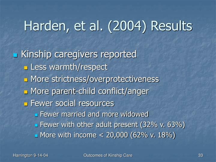 Harden, et al. (2004) Results