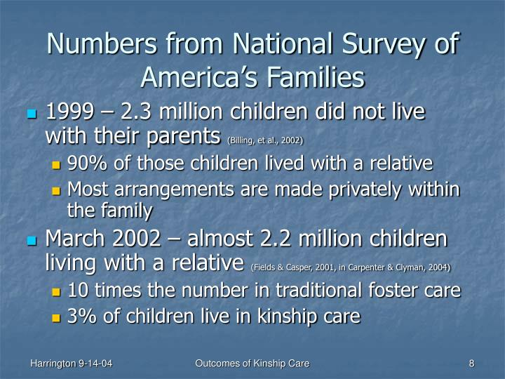 Numbers from National Survey of America's Families