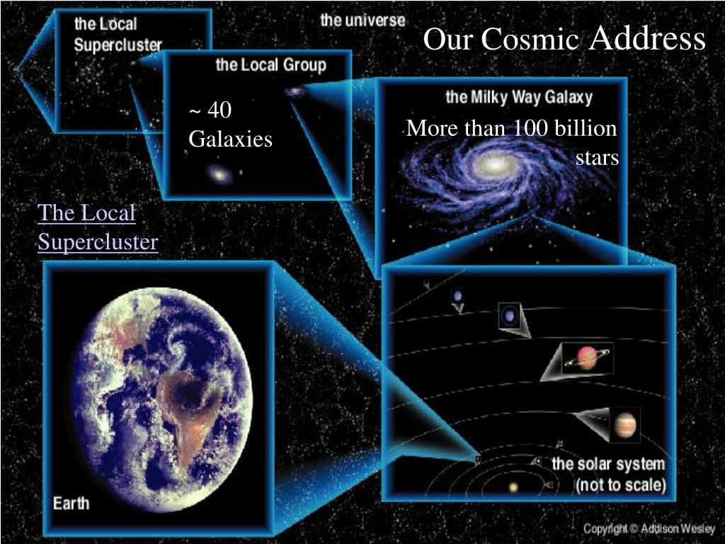 Our Cosmic