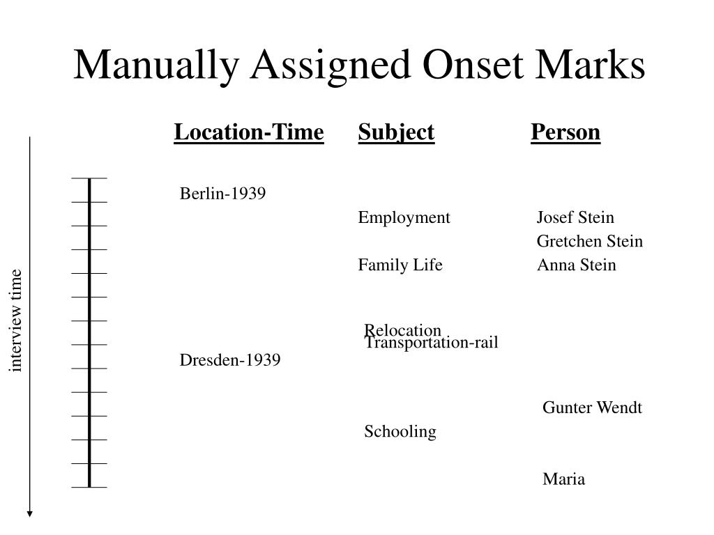 Manually Assigned Onset Marks