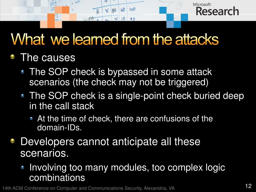What  we learned from the attacks