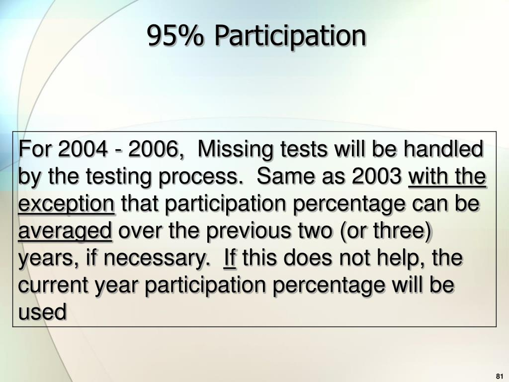 95% Participation