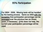 95 participation