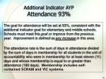 additional indicator ayp attendance 93