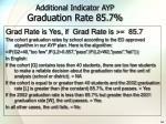 additional indicator ayp graduation rate 85 7