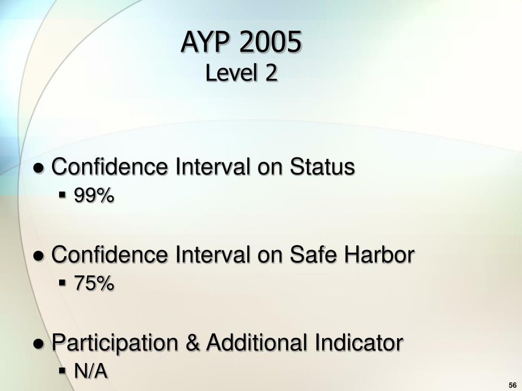 AYP 2005