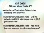 ayp 2006 did your school make it78