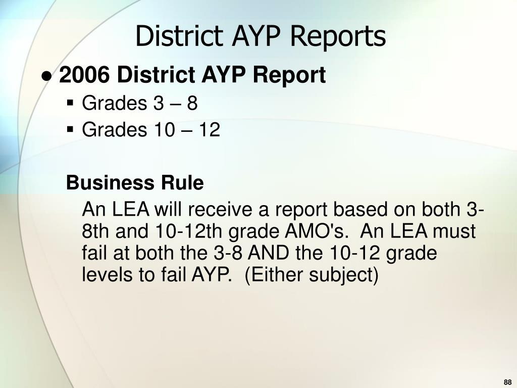 District AYP Reports