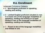 ell enrollment97