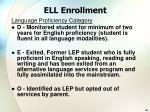 ell enrollment98