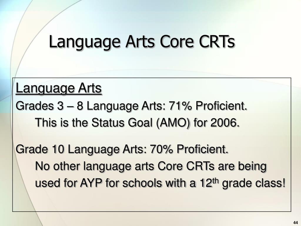 Language Arts Core CRTs
