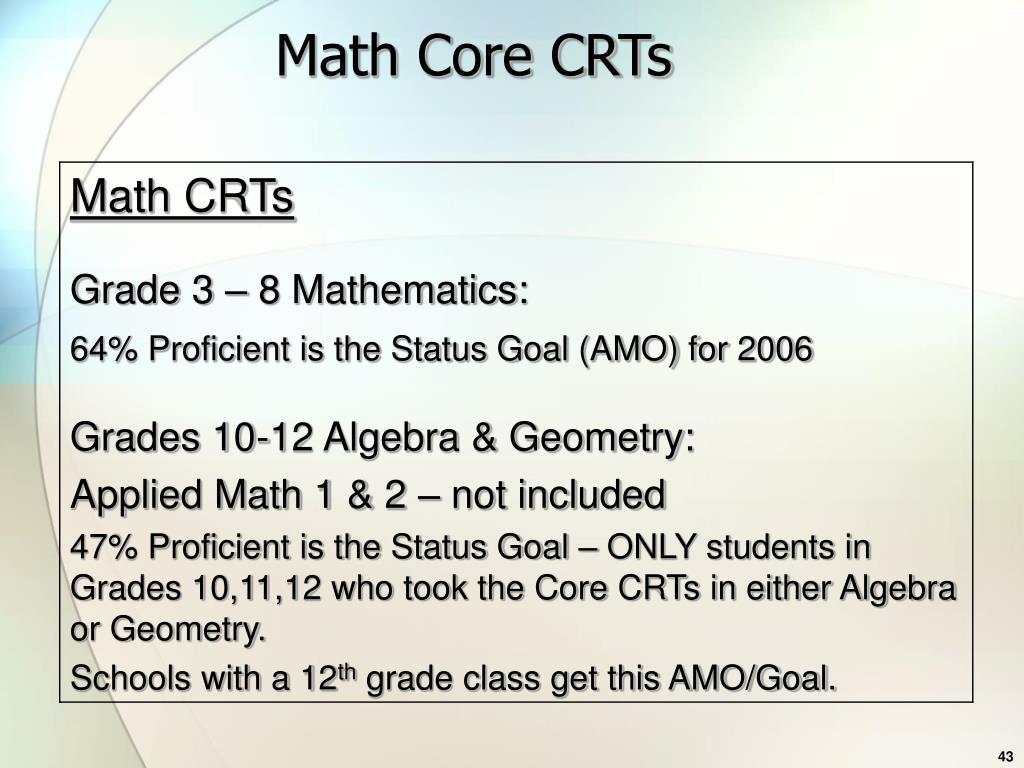 Math Core CRTs