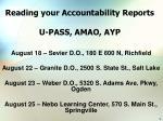reading your accountability reports u pass amao ayp