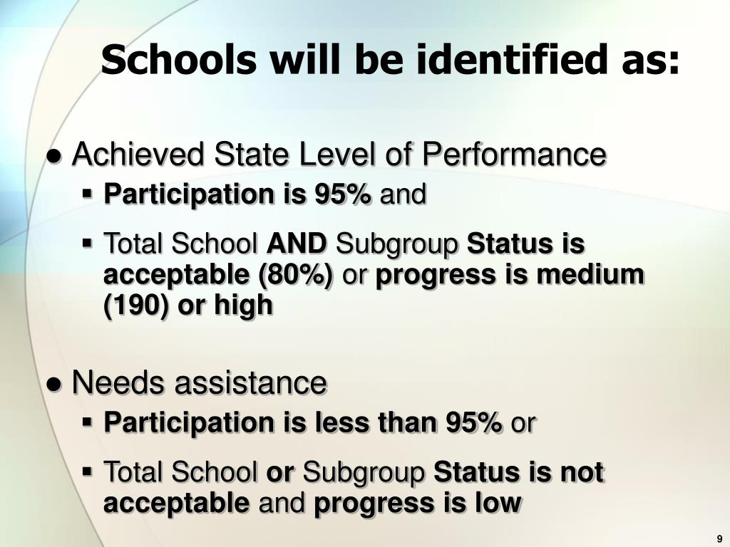 Schools will be identified as: